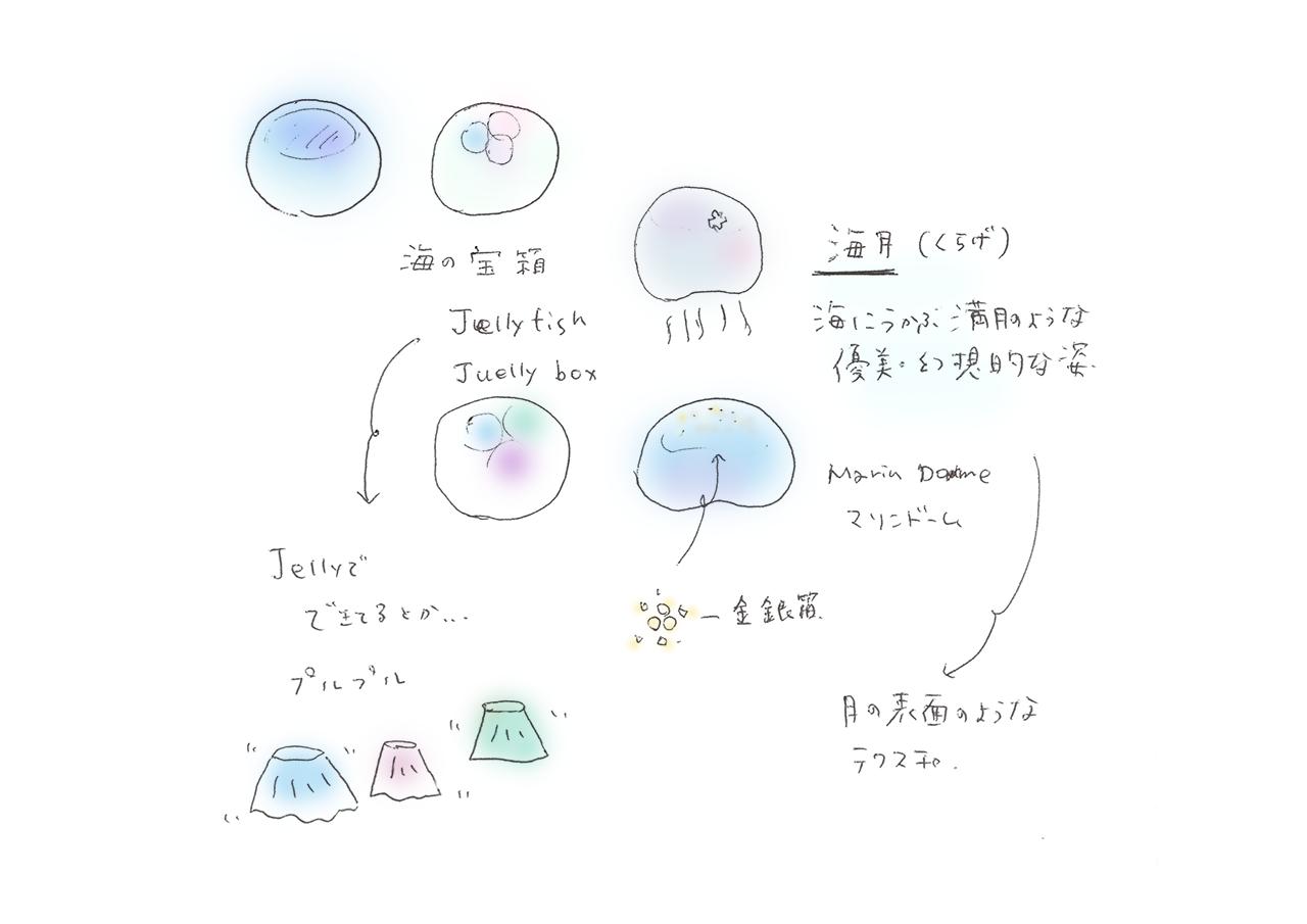 海の和菓子スケッチ_色